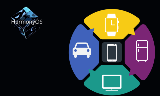 The devices ready to migrate to HarmonyOS