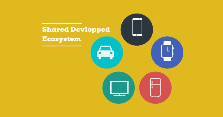 operating system harmonyOS an Ecosystem